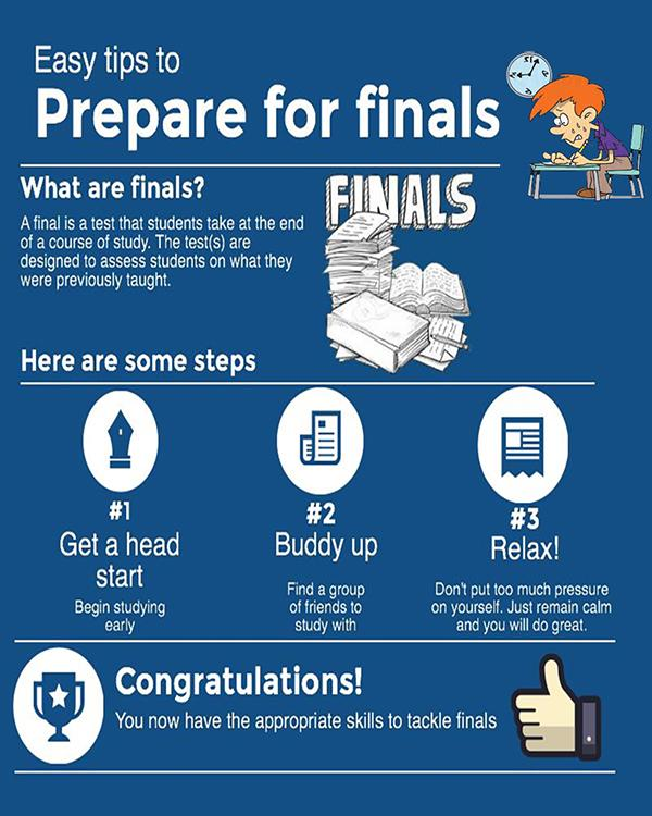 How to successfully tackle finals this year