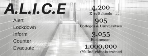A.L.I.C.E infographic