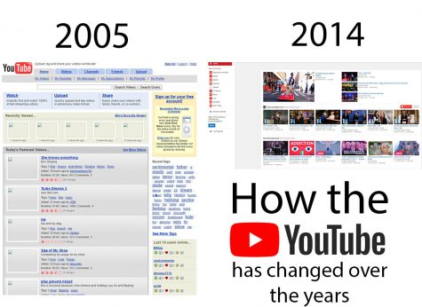 Different looks for YouTube in different years