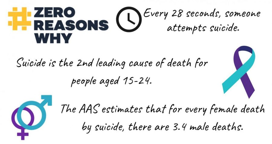 Zero+Reasons+Why+is+a+movement+that+started+in+Johnson+County+to+combat+the+normalization+of+suicide.+Unfortunately%2C+suicide+impacts+everyone%27s+lives+and+it+is+important+to+know+the+facts+to+better+understand+and+prevent+it.