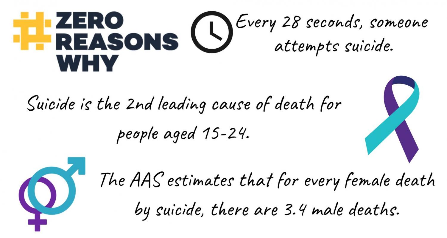 Zero Reasons Why is a movement that started in Johnson County to combat the normalization of suicide. Unfortunately, suicide impacts everyone's lives and it is important to know the facts to better understand and prevent it.