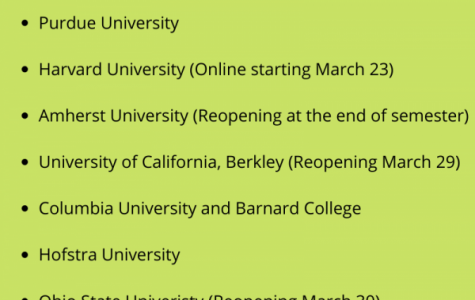 Coronavirus Closing Colleges