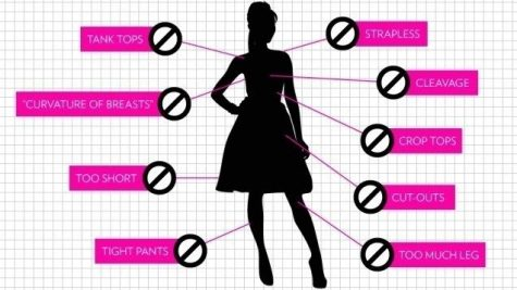 Dress code inhibits self expression and perpetuates sexism